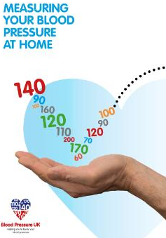 Measuring your blood pressure at home.  A hand holding a series of rising and falling numbers